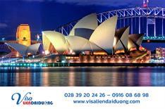Xin visa Úc thăm thân kết hợp du lịch