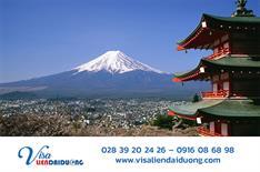Hướng dẫn điền đơn (form) xin visa Nhật Bản