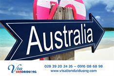 Những điều cần biết về xin visa Úc